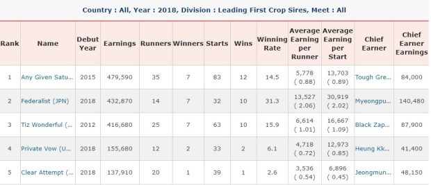 leading1stcrop